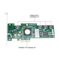 LSI SAS/SATA PCI Express SAS3041E-R 3Gb/s 4-port IR/IT